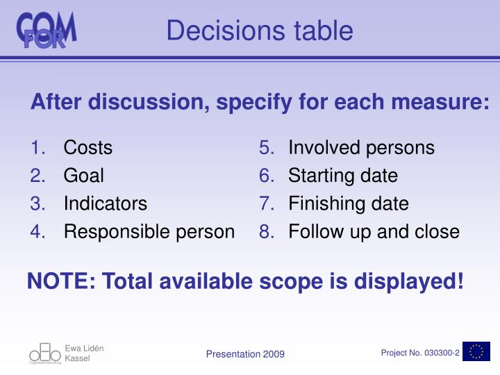 After discussion, specify for each measure: