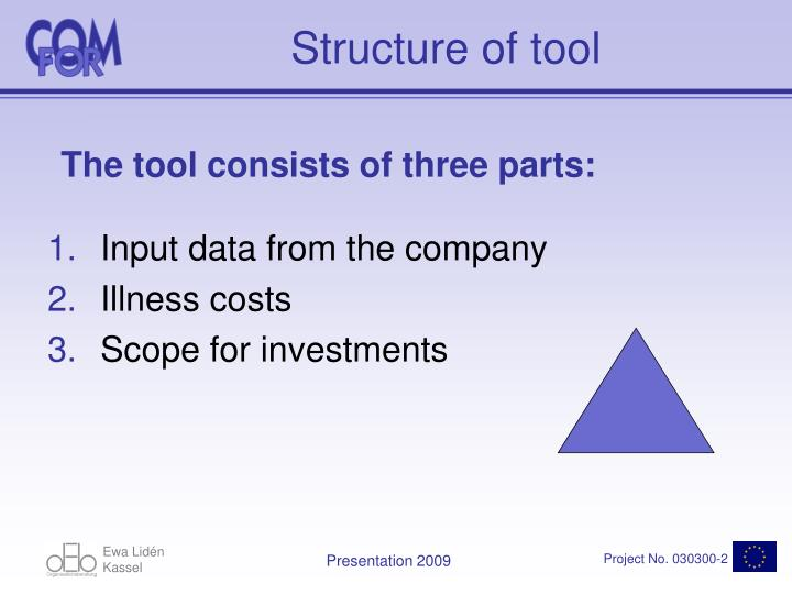 Structure of tool