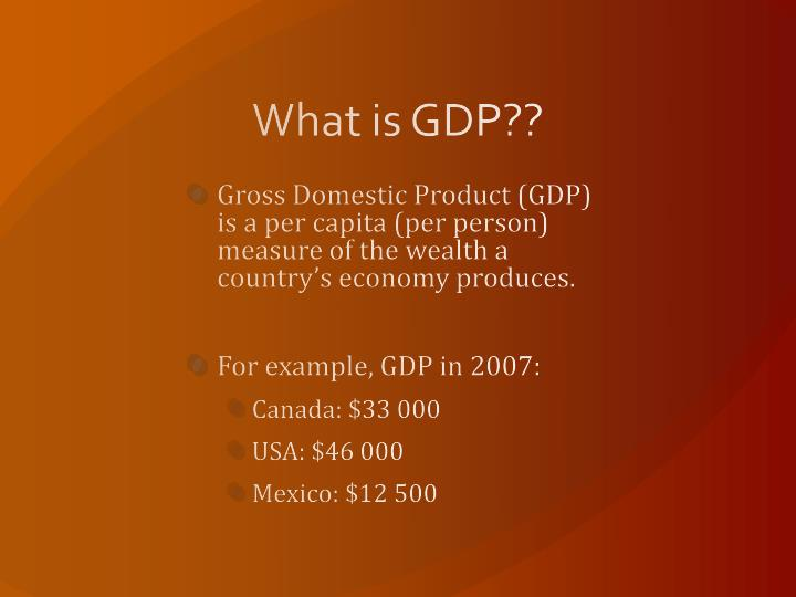 What is GDP??