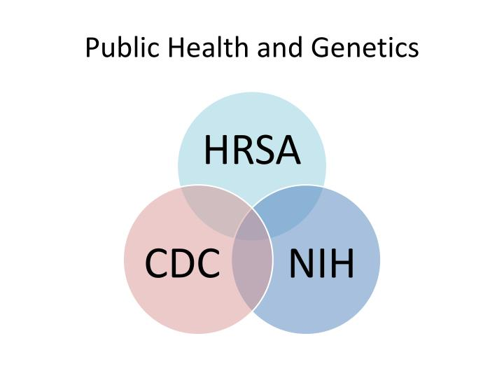Public health and genetics