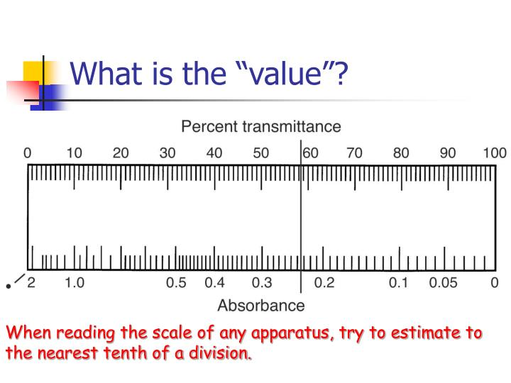 """What is the """"value""""?"""