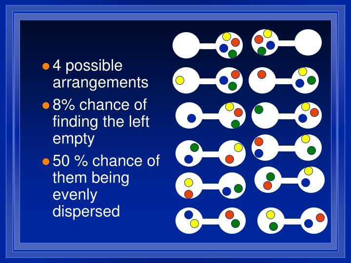 4 possible arrangements