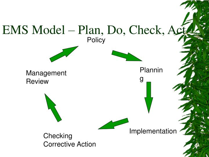 EMS Model – Plan, Do, Check, Act
