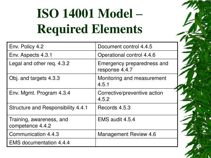 ISO 14001 Model –