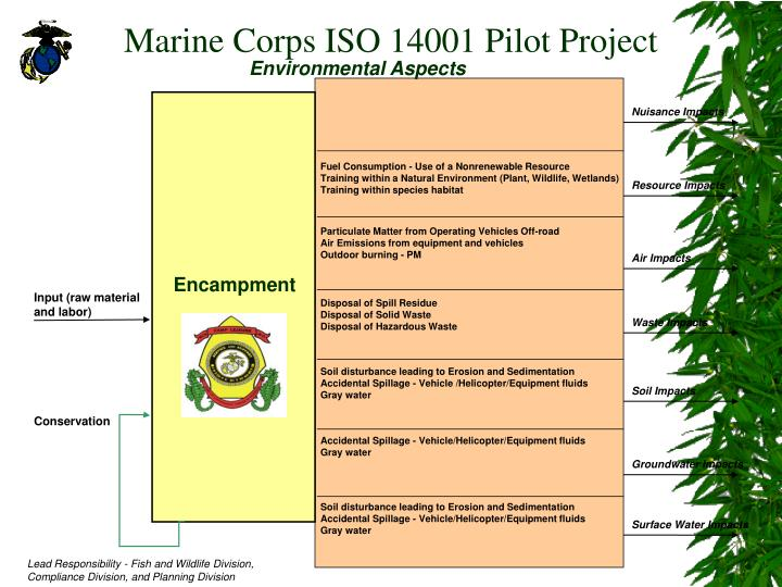 Marine Corps ISO 14001 Pilot Project