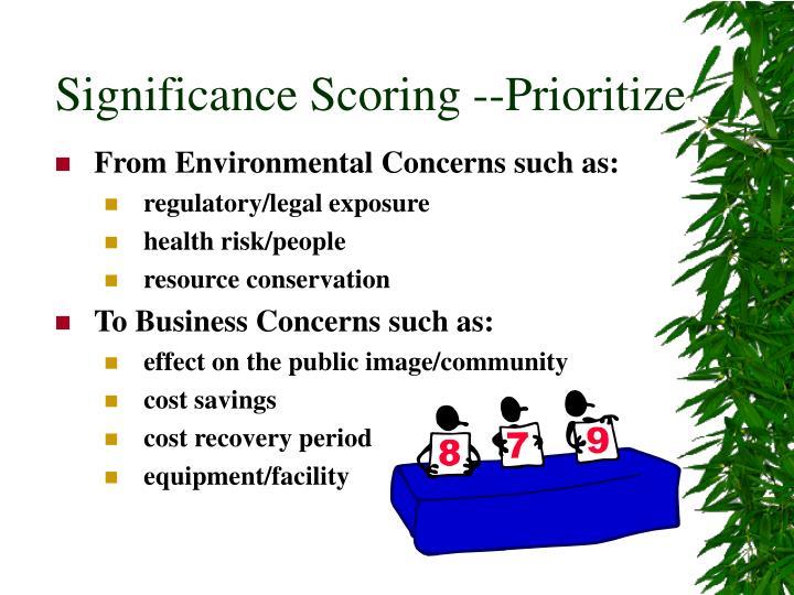 Significance Scoring --Prioritize