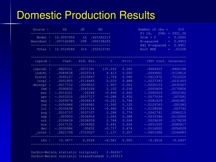 Domestic Production Results