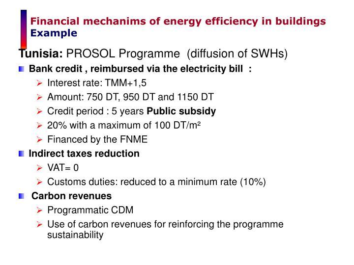 Financial mechanims of energy efficiency in buildings