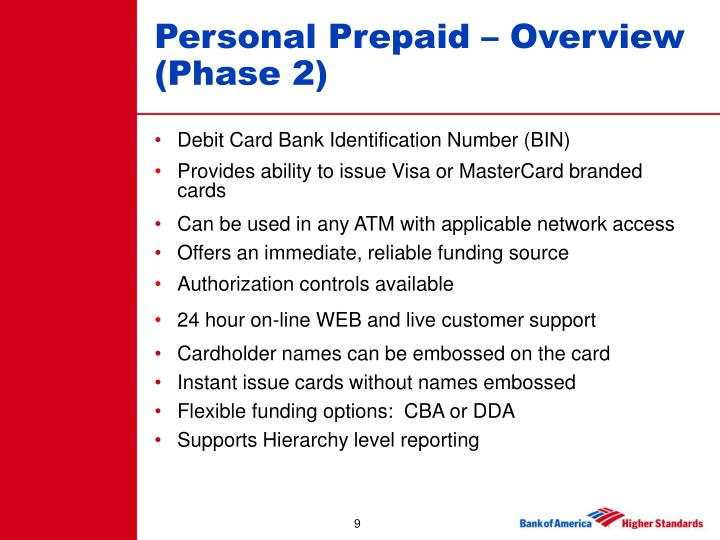 Personal Prepaid – Overview