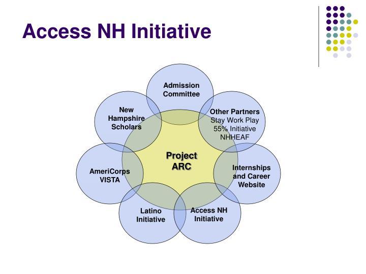 Access NH Initiative
