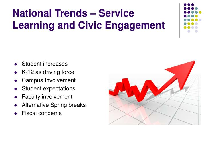 National Trends – Service Learning and Civic Engagement