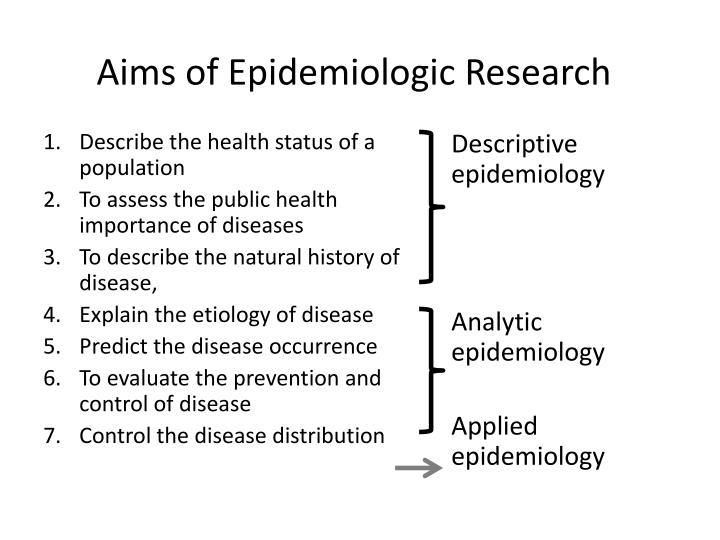 Aims of Epidemiologic Research