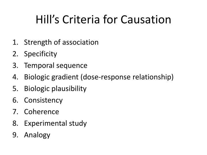 Hill's Criteria for Causation