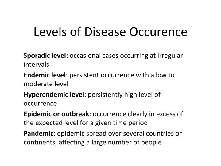 Levels of Disease Occurence