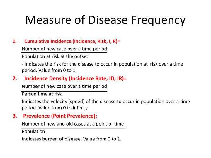 Measure of Disease Frequency