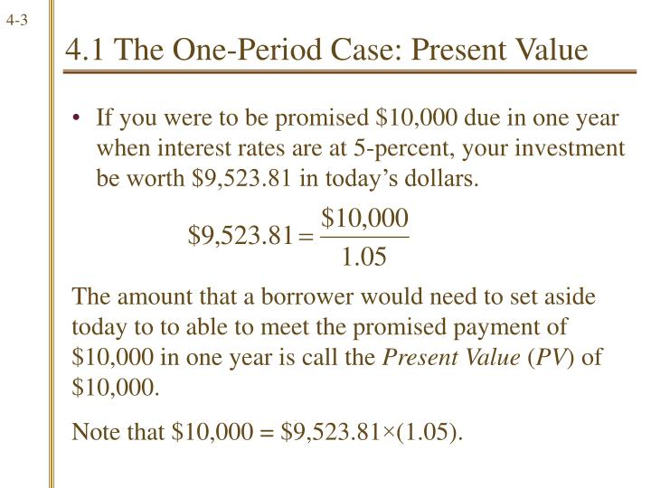 4.1 The One-Period Case: Present Value