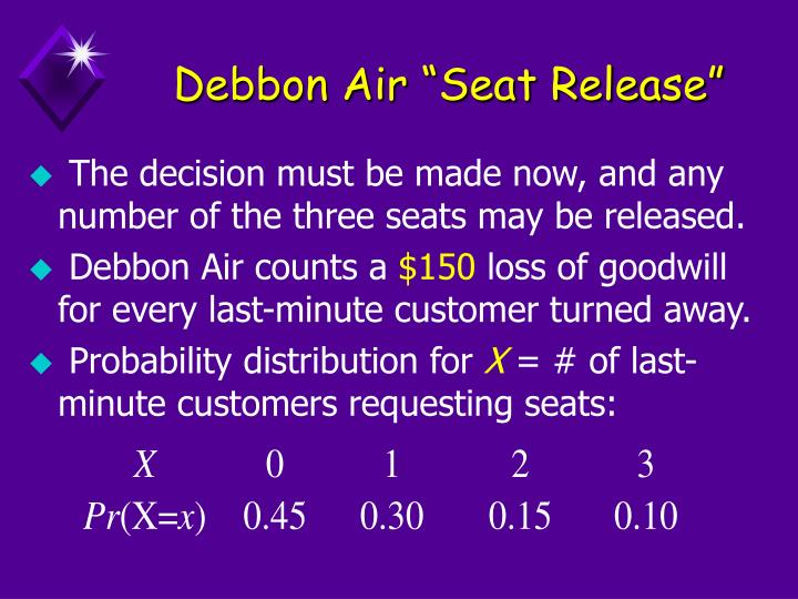 "Debbon Air ""Seat Release"""