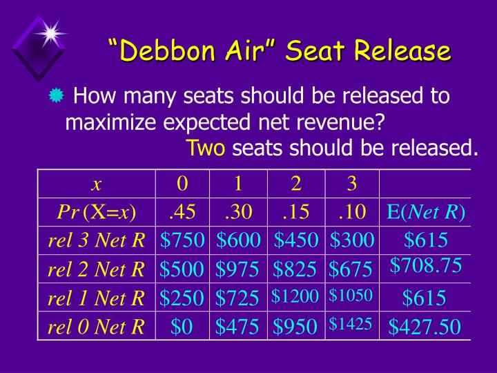 """Debbon Air"" Seat Release"