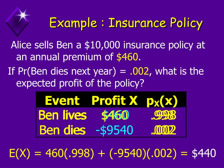 Example : Insurance Policy