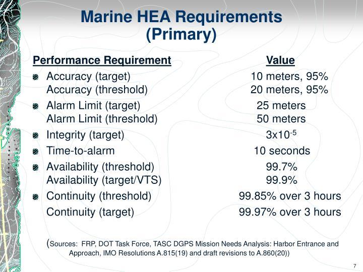 Marine HEA Requirements (Primary)