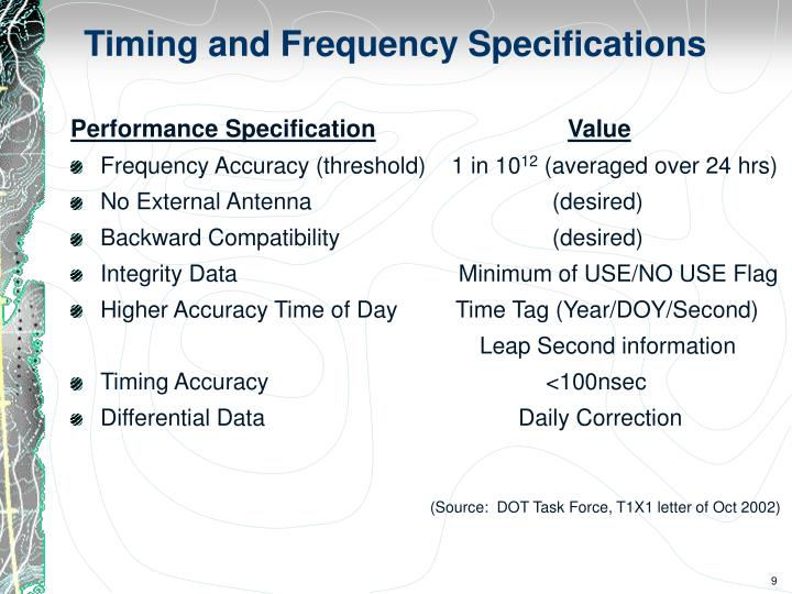 Timing and Frequency Specifications