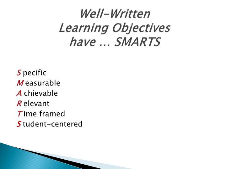 Learning Objectives - PowerPoint PPT Presentation