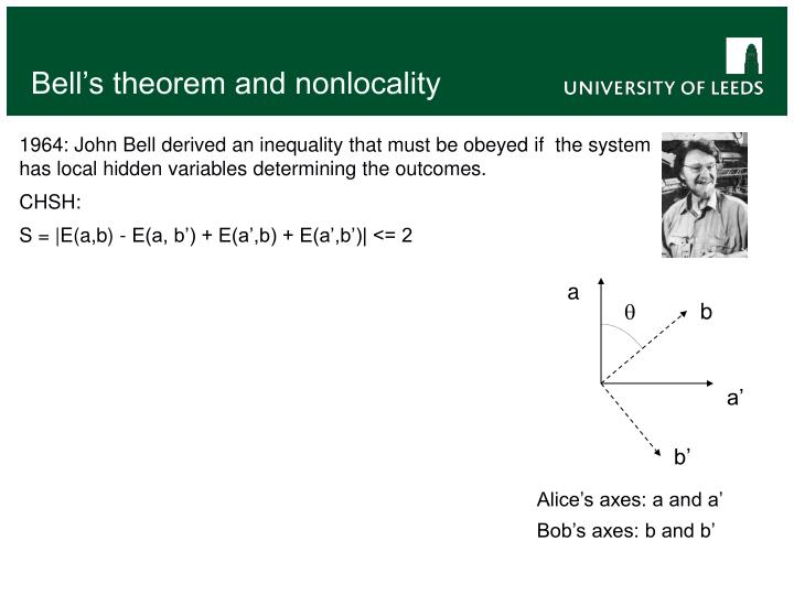 Bell's theorem and nonlocality