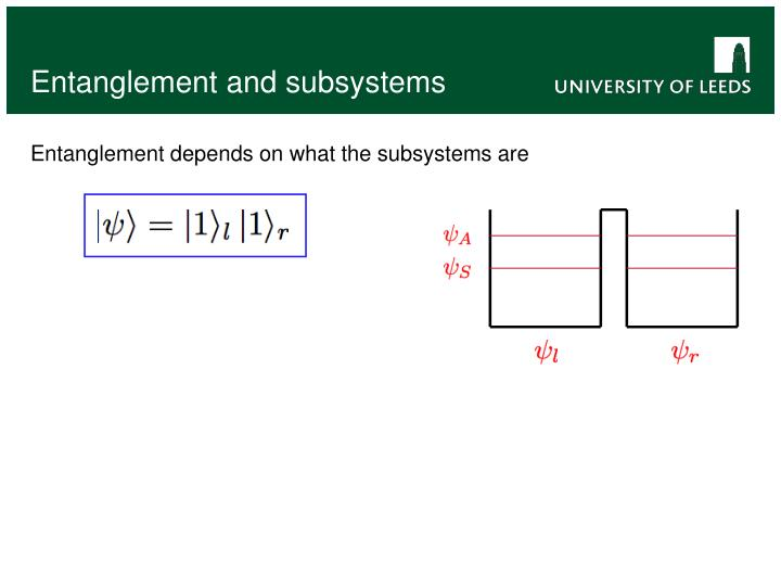 Entanglement and subsystems