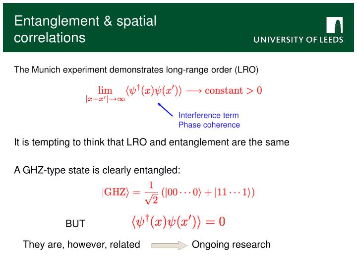 Entanglement & spatial correlations