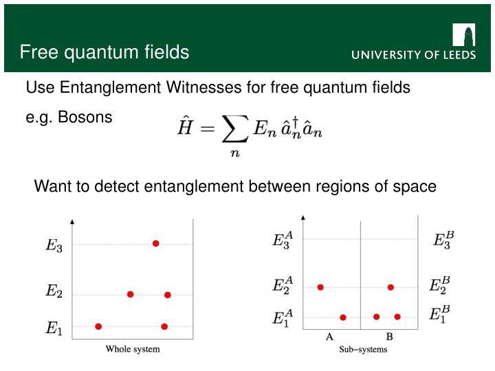 Free quantum fields