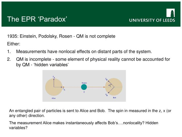 The EPR 'Paradox'