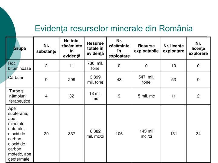 Evidenţa resurselor minerale din România