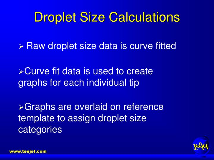 Droplet Size Calculations