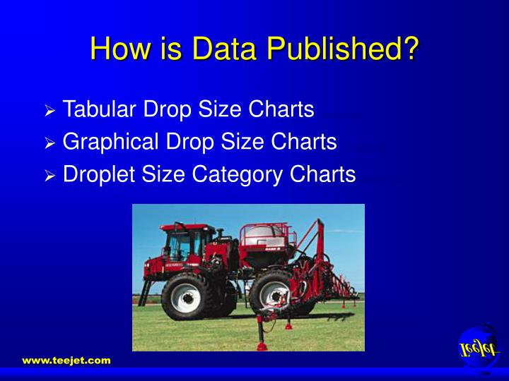 How is Data Published?