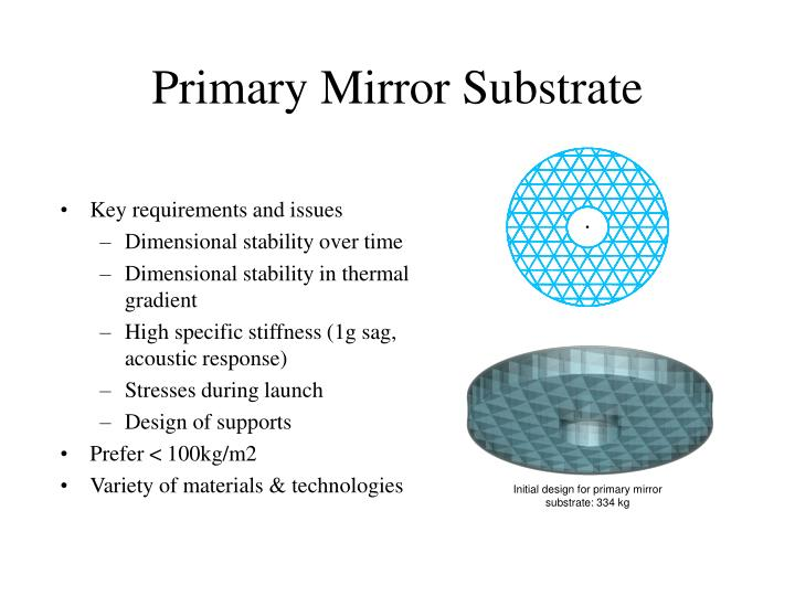 Primary Mirror Substrate