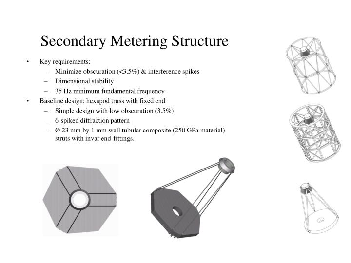 Secondary Metering Structure