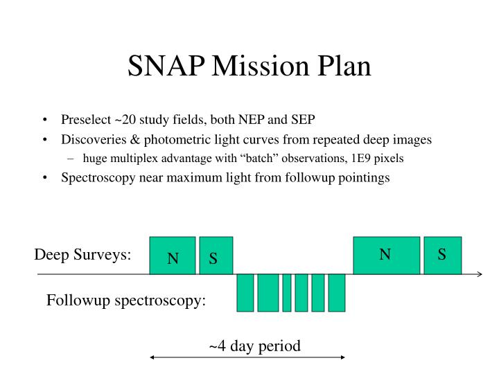 Snap mission plan
