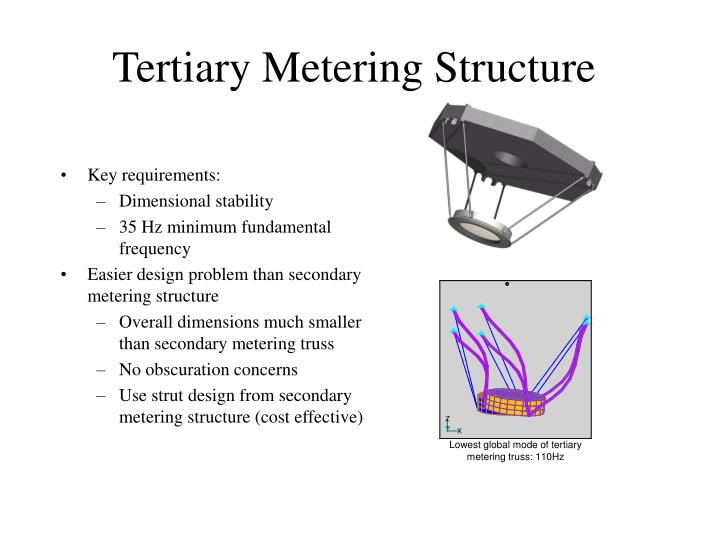 Lowest global mode of tertiary metering truss: 110Hz