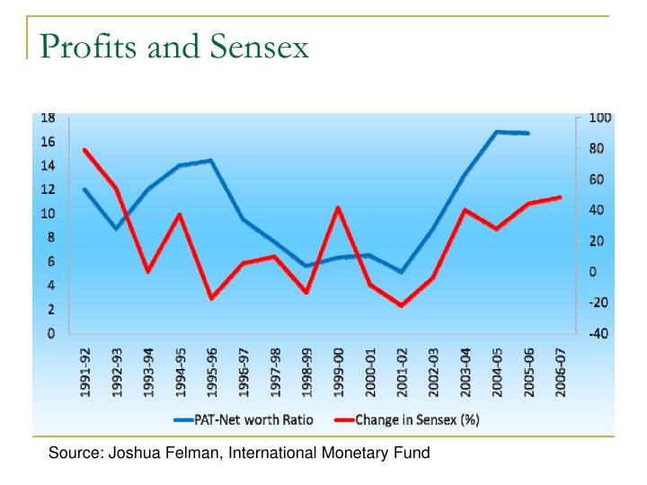 Profits and Sensex