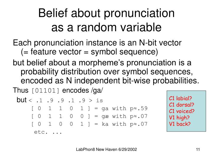 Belief about pronunciation