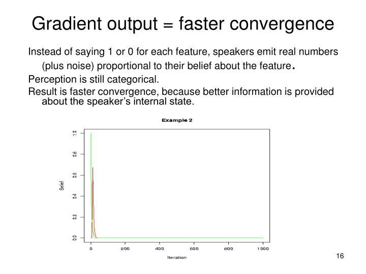 Gradient output = faster convergence