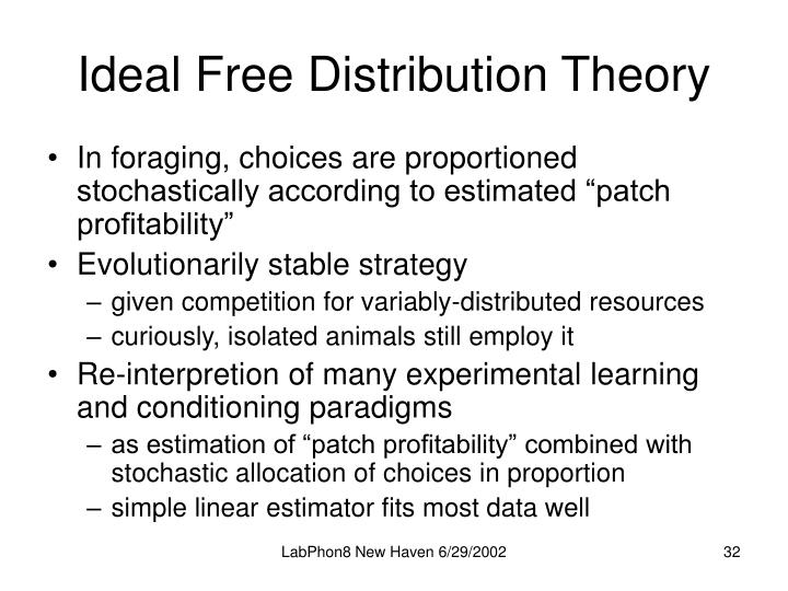 Ideal Free Distribution Theory