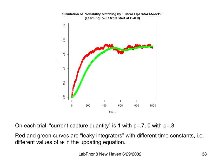 "On each trial, ""current capture quantity"" is 1 with p=.7, 0 with p=.3"