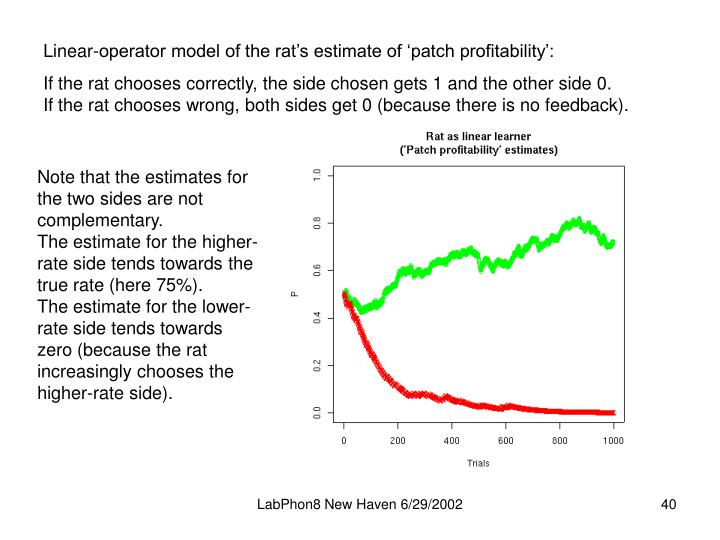 Linear-operator model of the rat's estimate of 'patch profitability':