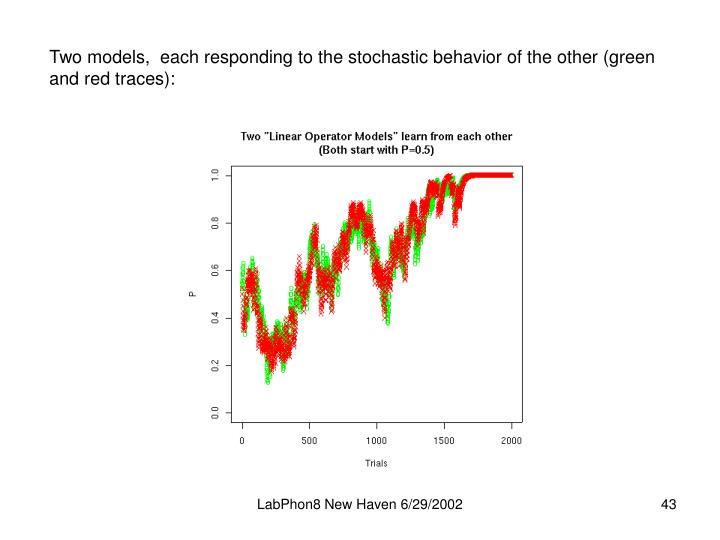 Two models,  each responding to the stochastic behavior of the other (green and red traces):