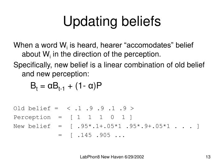 Updating beliefs