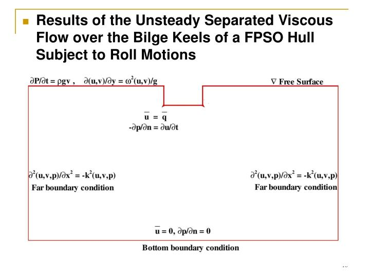 Results of the Unsteady Separated Viscous Flow over the Bilge Keels of a FPSO Hull Subject to Roll Motions