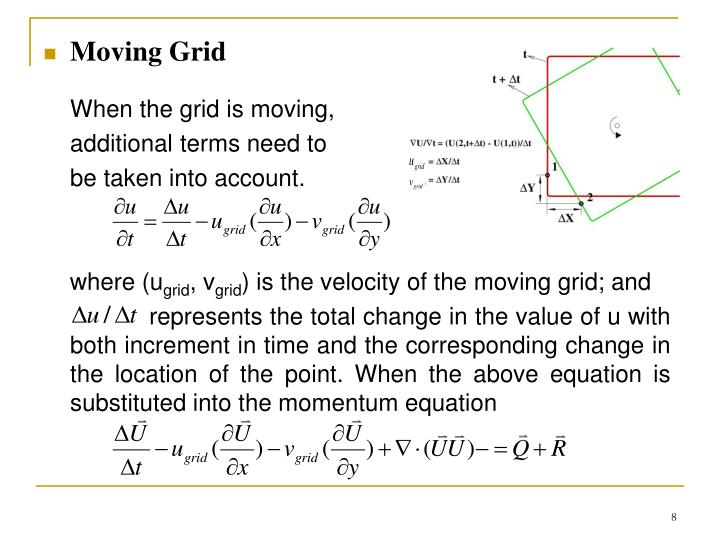 Moving Grid