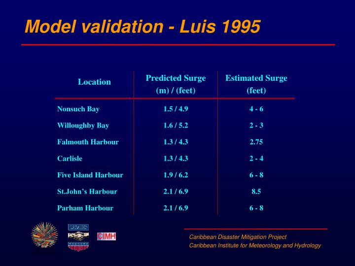 Model validation - Luis 1995