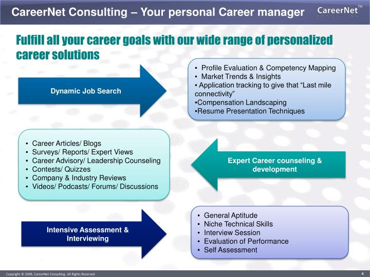 CareerNet Consulting – Your personal Career manager